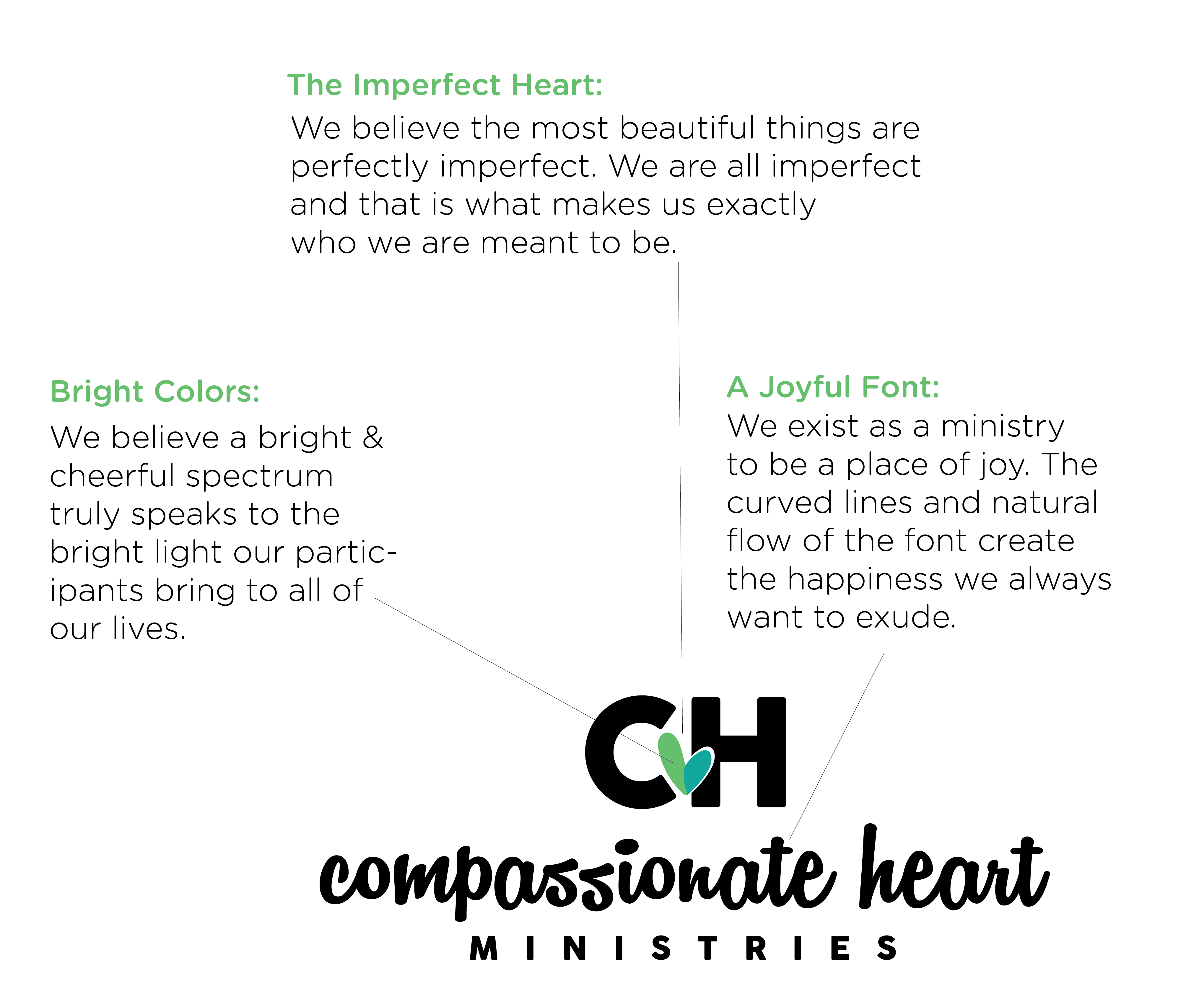 Diagram of the new Compassionate Heart Logo: The Imperfect Logo, Bright Colors, A Joyful Font